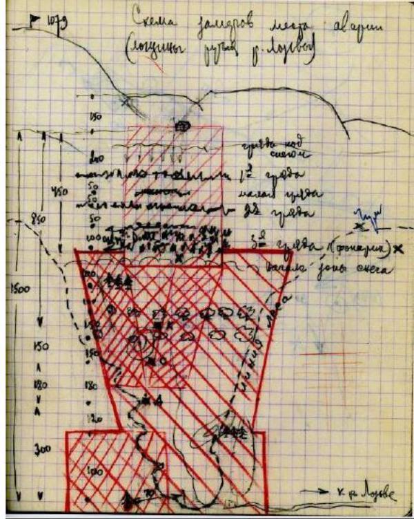 http://www.metaphysic.narod.ru/15_Djatlow/image151.jpg
